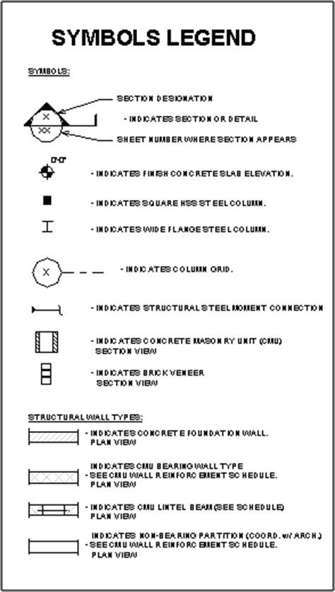 plumbing legend symbols