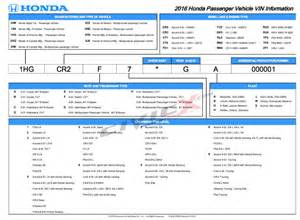 Honda Vin Number Lookup Vin 2015 Civic Autos Post