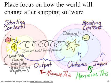 design thinking software design thinking software development