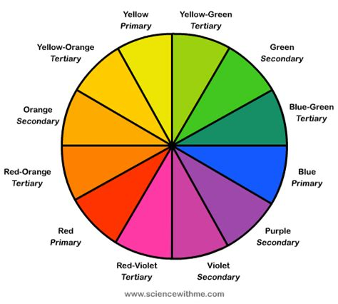 colors to make green color wheel mr s class buck lodge ms