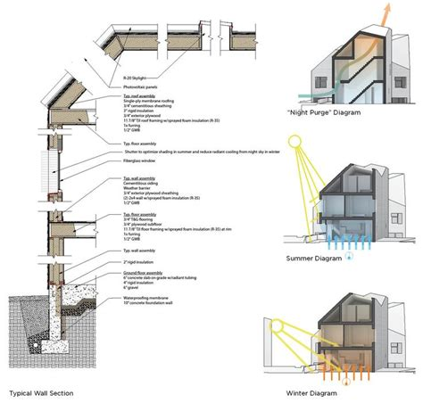 section 1 housing jp wall section housing studio pinterest