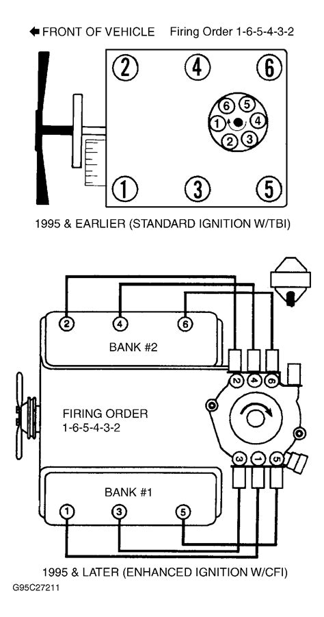 spark wiring diagram 1998 chevrolet truck suv 4 3 v6 need firing order and