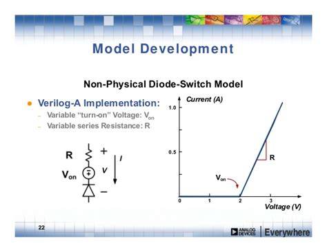 esd diode spice model esd diode spice model 28 images protecting devices from esd damage electronicsbeliever