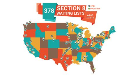 milwaukee housing authority section 8 new section 8 waiting list openings 7 22 2015