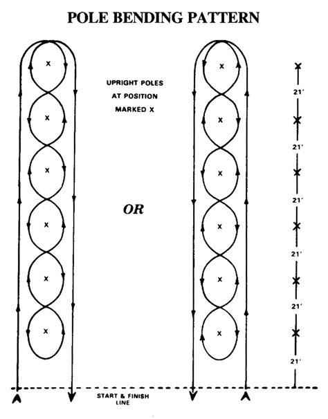 english pattern races fpha patterns