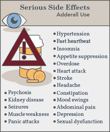 Adderall Detox For Test by What Are The More Serious Side Effects Of Adderall Use