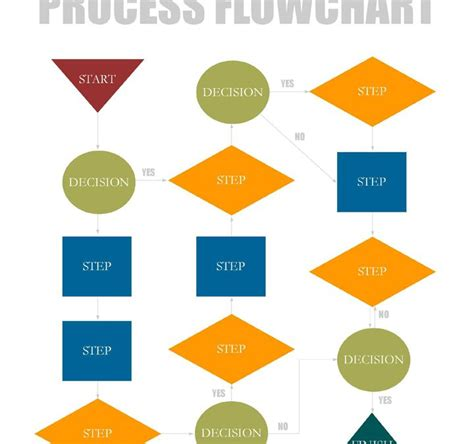 web based flowchart web based flowchart flowchart program mac 100 free