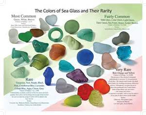 sea glass color what is sea glass the blue bottle tree