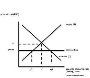 schmidtomics an economics