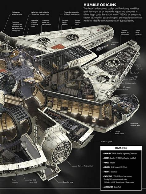 star wars incredible cross sections 25 best ideas about millennium falcon on pinterest