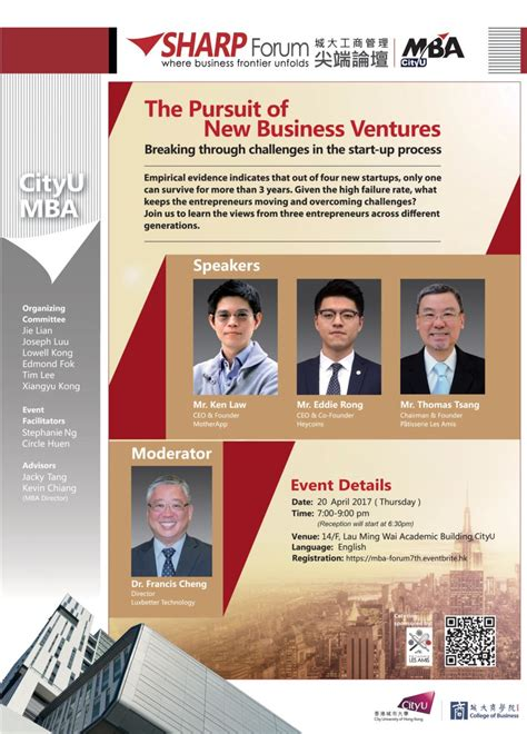 Cityu Mba Review by Sharp Forum Mba Cityu
