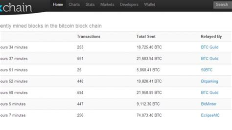 bitcoin block explorer bitcoin block explorer blockchain info disrupted by ddos