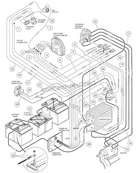 club car golf cart parts diagram club wirning diagrams