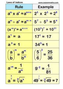 indices cazoom maths worksheets