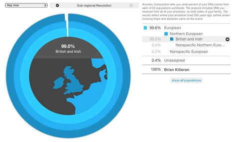 better than 23andme ancestry at 23andme new insights for 23andme