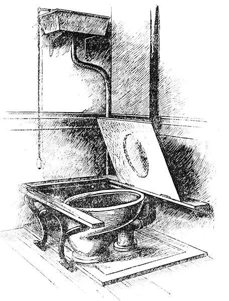 pictured is a late 1800s water closet due to the advent