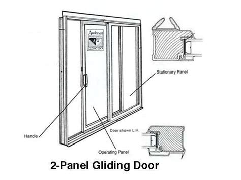 sliding doors and which door is stationary sliding door weather stripping replacement