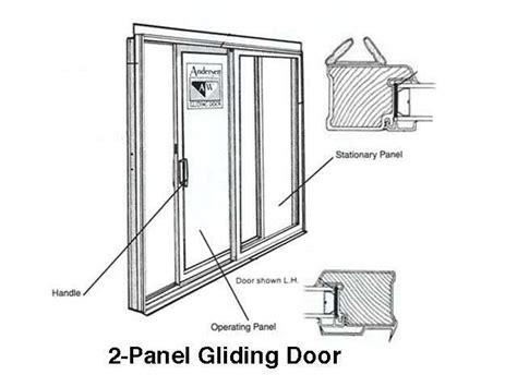 Sliding Door 187 Sliding Door Weatherstripping Inspiring