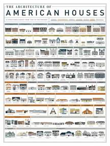 types of home decor styles an art print by pop chart lab featuring 121 american house styles from the 17th to the 21st