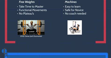 resistance free weights vs machines