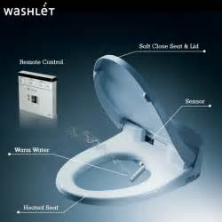 Bidet Etiquette A Personal Review Of The Toto Washlet R 246 M Architecture