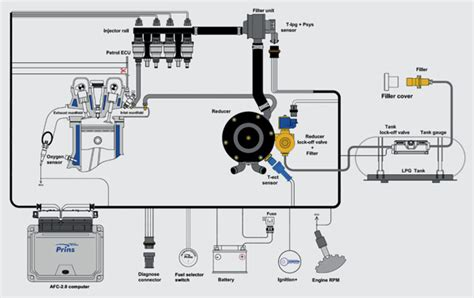 lpg wiring diagram efcaviation