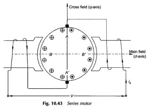 universal motor diagram motor free printable wiring schematics