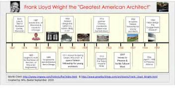 history of interior design pdf history research timeline unit ms baxter lesson plans