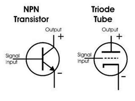 transistor mosfet function comparing the function of transistors and