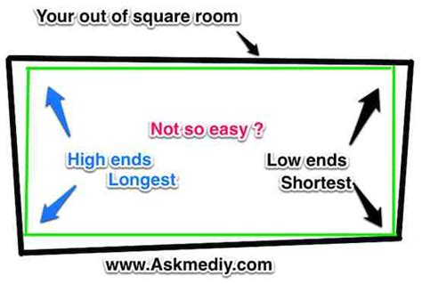 how to figure out square of a room finding the square of a room or wall the easy way