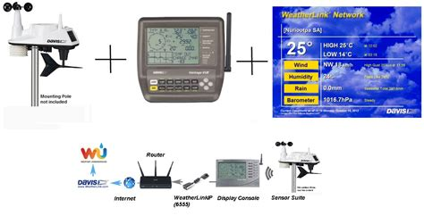 davis vantage vue wireless weather station with