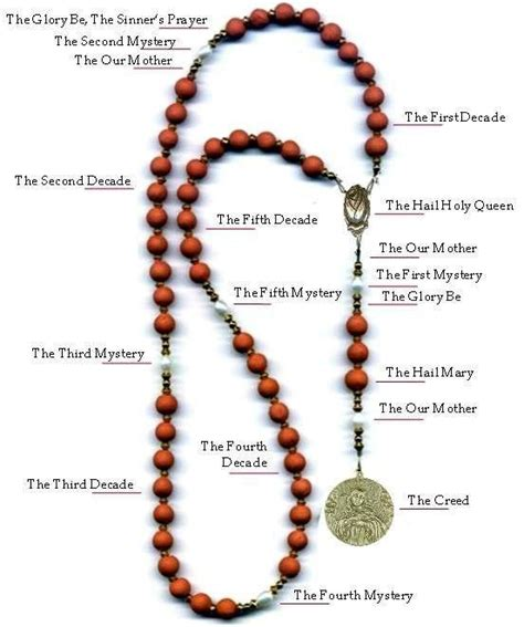 a bead and a prayer 17 best images about orders of the crusades on