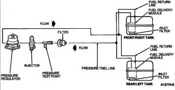 Fuel System Issues 1996 Ford F150 Dual Fuel Tank Problems Html Autos Weblog