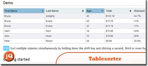 Jquery Table Sorter by File Sorter Filter Enterprise Edition 3 3 And
