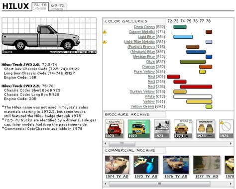 toyota hilux touchup paint codes image galleries brochure and tv commercial archives