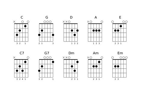guitar tabs diagram to print best free home design