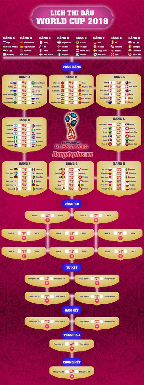 lịch thi đấu world cup 2018 h 224 nộimới