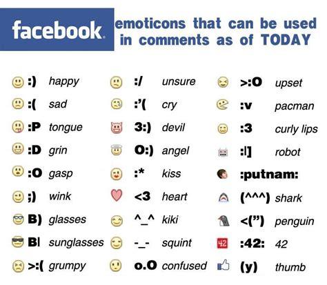 fb znakovi new facebook emotions clareville