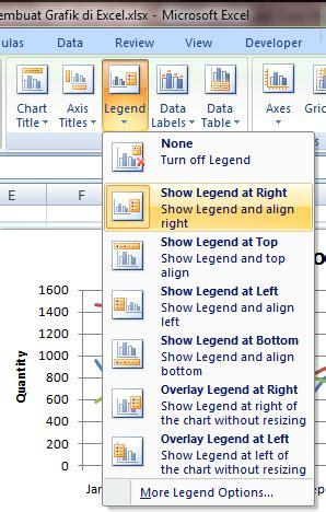 membuat grafik moving average di excel cara membuat grafik di excel