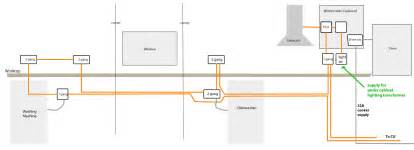 kitchen wiring diagram uk kitchen wiring regulations wiring diagrams techwomen co