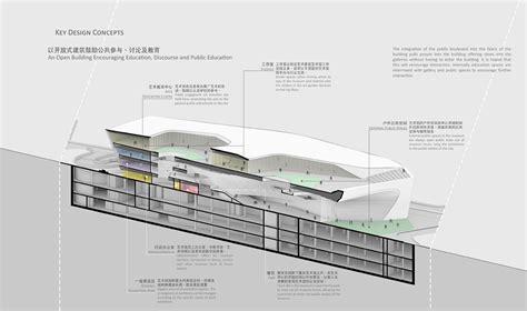 design concept for architecture architecture design concept statement architecture design