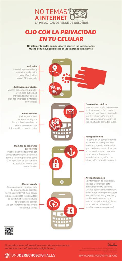 protege tus derechos de autor en internet emprende desde 0 ojo con la privacidad en tu celular derechos digitales