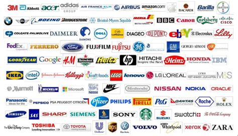 Top Manufacturers by Top 20 Companies What Are The