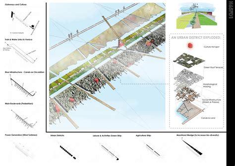 Gamis Elegan Venez ecological without end 187 cityvisionweb