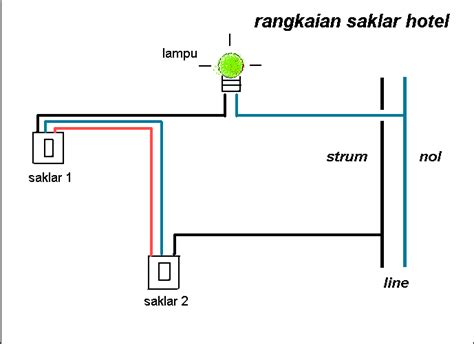 Saklar Hotel instalasi listrik instalasi listrik belajar merangkai