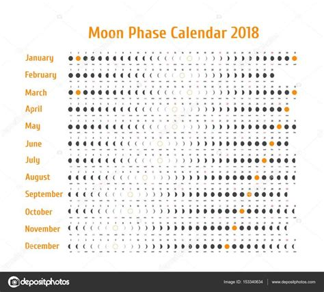 Calendario C Lua Mais De 25 Ideias 250 Nicas De Calend 225 Lua No