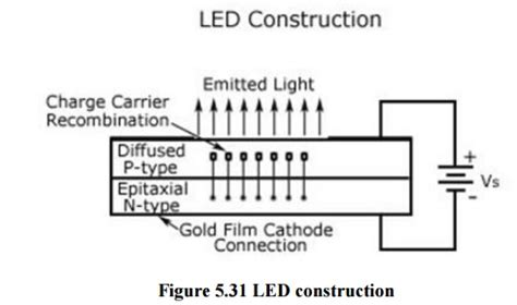 light emitting diode assignment light emitting diode assignment 28 images light emitting diodes i v characteristics