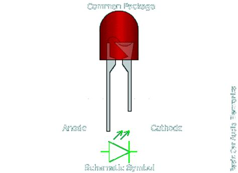questions on light emitting diode light emitting diodes led