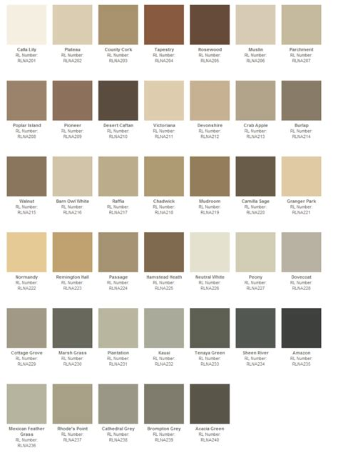 ralph paint collection naturals paint rooms swatches