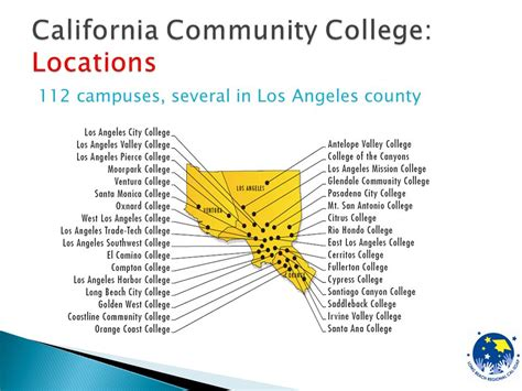 Mba Degree Requirements In California by California College Systems Ppt